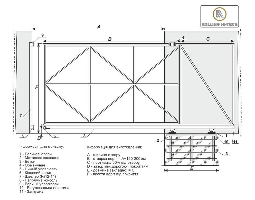 Подвесные откатные ворота своими руками чертежи схемы эскизы конструкция