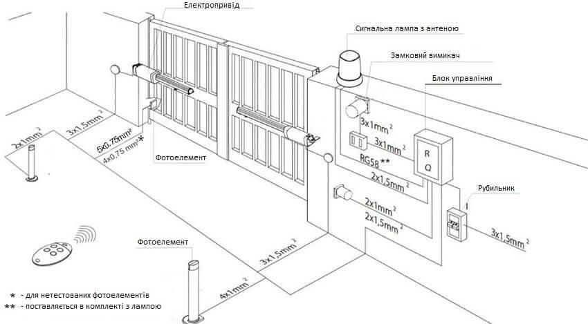 Автоматика для распашных ворот своими руками чертежи