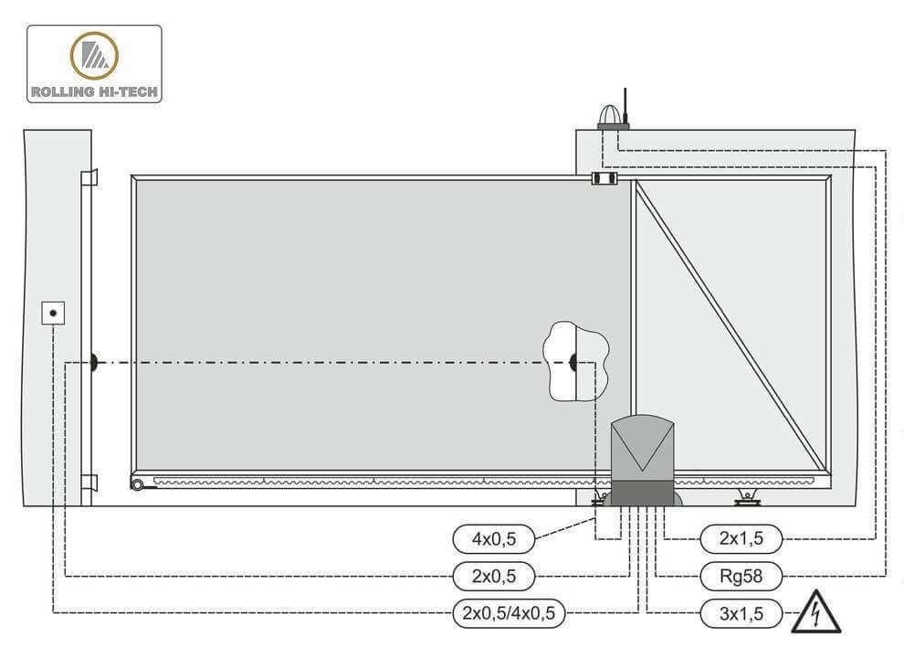 Откатные ворота: схема автоматики