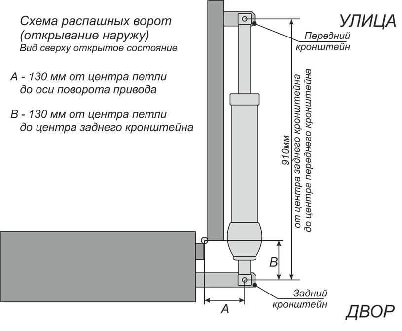 Схема автоматические распашные ворота автоматические ворота с калиткойъ