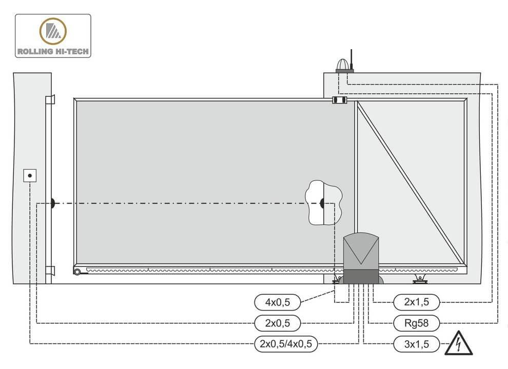 Відкатні ворота: схема автоматизації