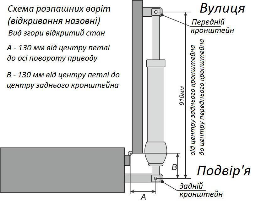 Розпашні ворота: схема встановлення приводів при відкриванні назовні