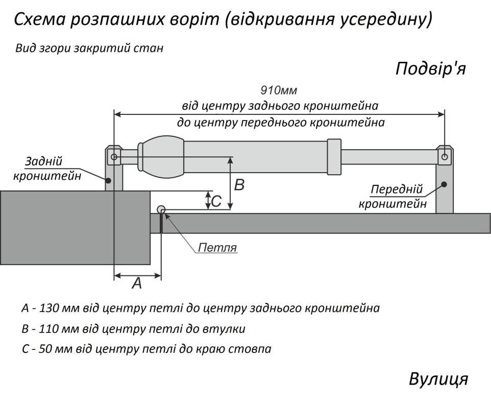 Розпашні ворота: схема встановлення приводів при відкриванні усередину
