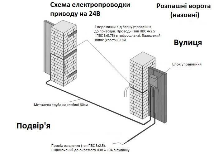 Схема електропроводки приводу на 24В