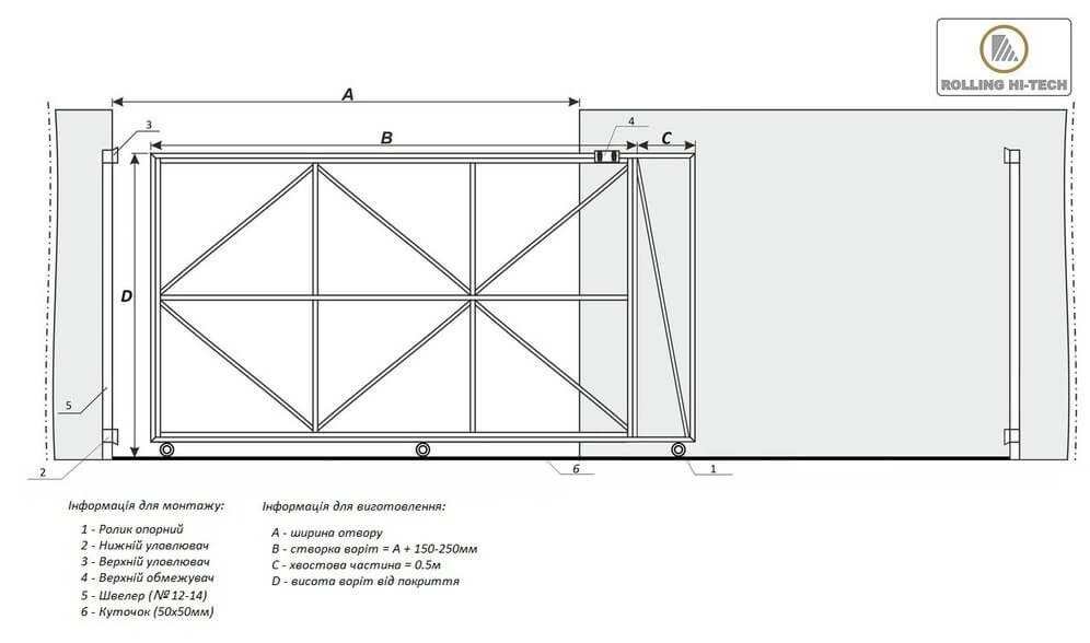 Відкатні ворота по куточку: схема