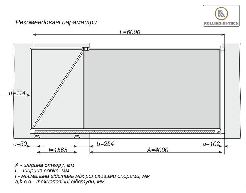 Розташування роликових опор відкатні ворота