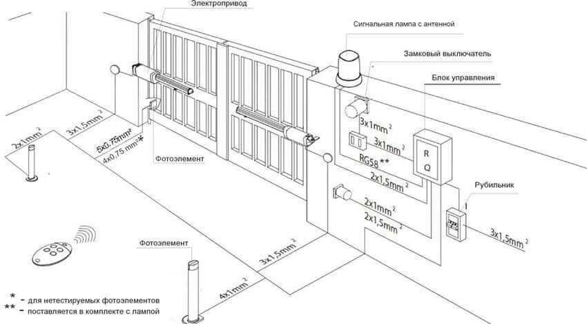 Распашные ворота своими руками: схема