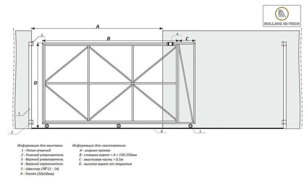 Откатные ворота по уголку: схема