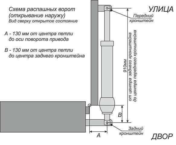 Распашные ворота: схема установки приводов при открывании наружу