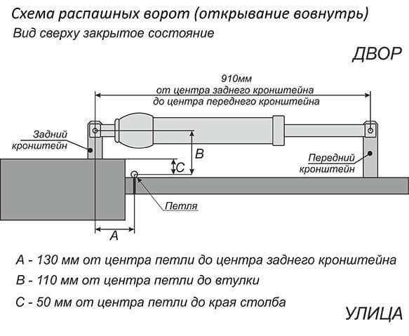 Распашные ворота: схема установки приводов при открывании вовнутрь