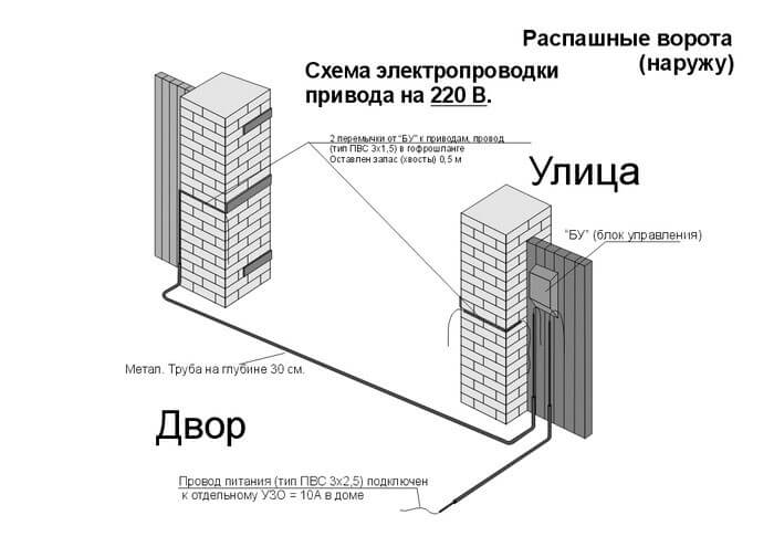 Cхема электропроводки привода на 220В